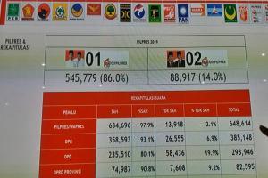 Jokowi 'Gulung' Prabowo di Kulon Progo